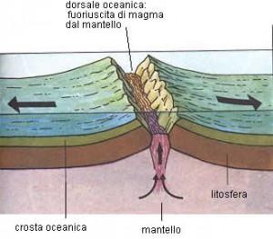 Ustica - eruzione